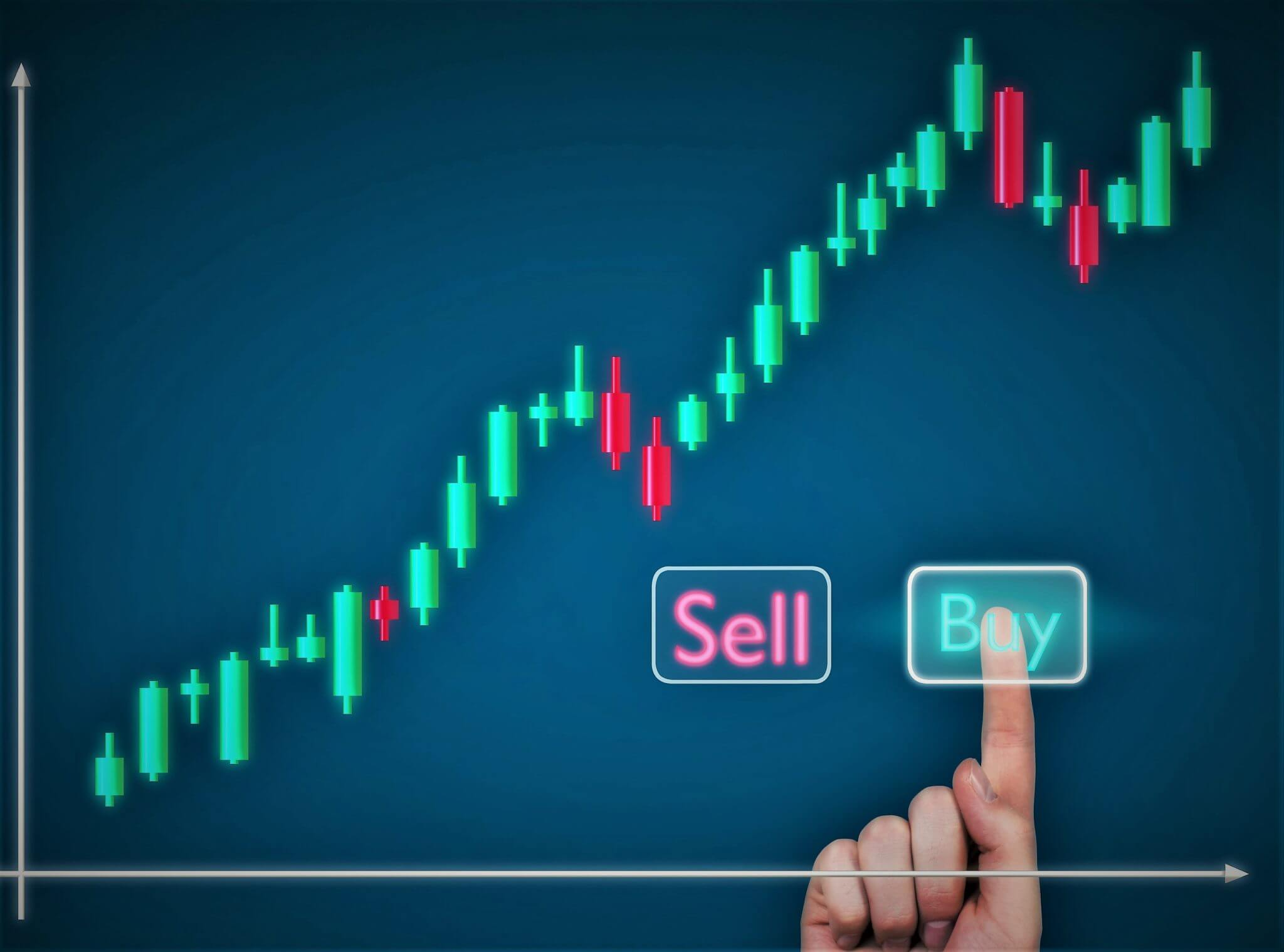 Learn Forex, Share, Commodity trading