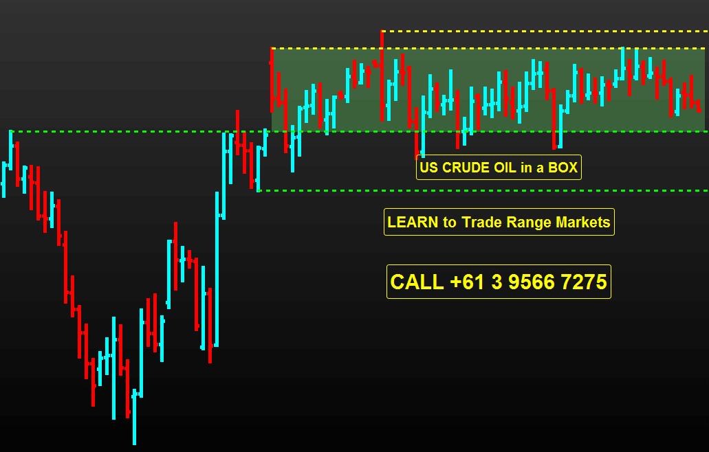 Price Range Trading