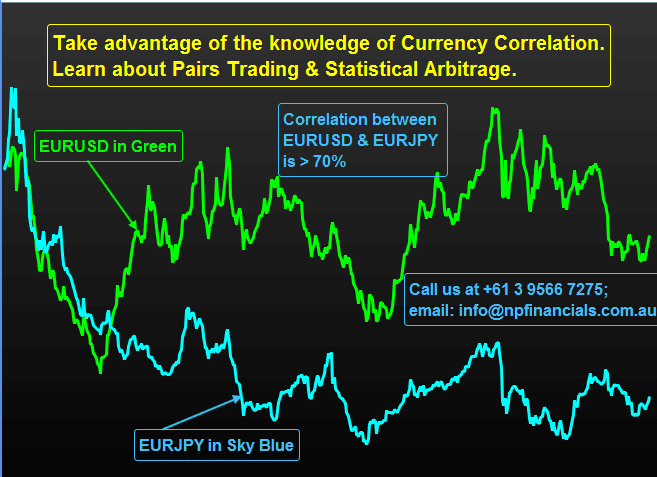 Currency Correlation, Pairs Trading and Dollar Neutral Hedge