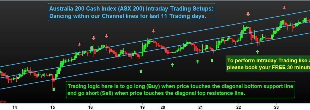 Do Intraday Trading consistently with confidence and success.