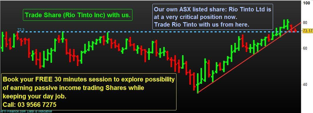 What they will not tell you about Trading Rio Tinto Shares now.