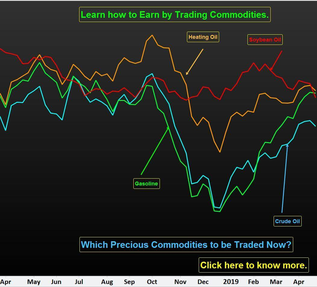 Which Precious Commodities to be Traded Now?