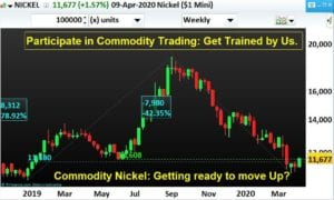 Commodity Nickel- Getting ready to move Up-NP-Financials