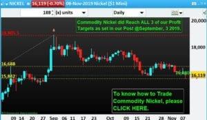 Commodity-Trading-Spot-Nickel-NP-Financials-Nov-2019-Best-Trading-Education