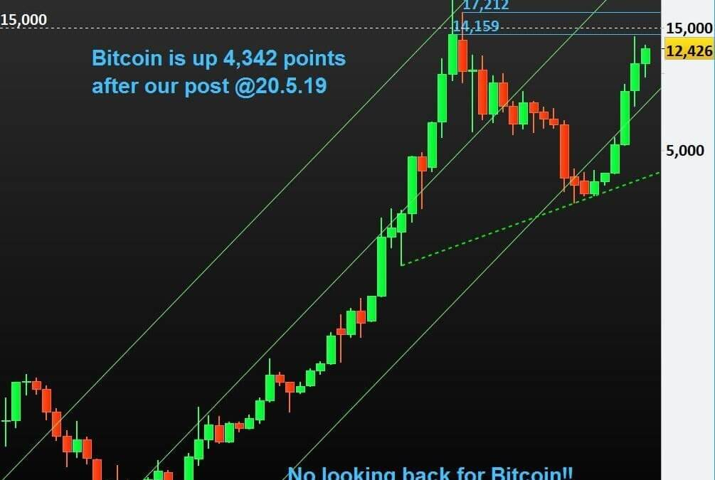 No looking back for Bitcoin!! Grab the Opportunity, now or never: Post 3