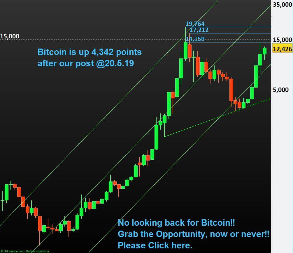 Cryptocurrency-Bitcoin--XBT-USD-NP-Financials-July-2019