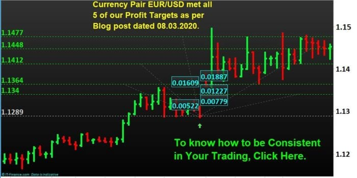 Np forex