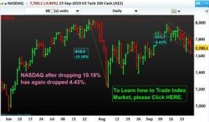 NASDAQ-Index-Trading-NP-Financials-Sep-2019-Best-Education