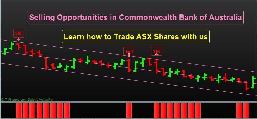 NP-Financials-Benefits-to-Clients-Share-Hedging-Strategy-Commonwealth-Bank-Australia-June-2018