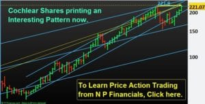 Shares-Price-Action-Cochlear-Ltd-Trading-Best-Education-NP-Financials