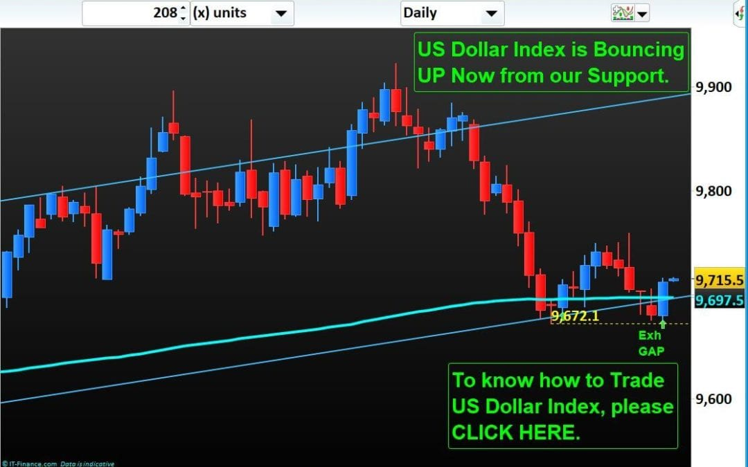 US Dollar Index is bouncing for the 18 times from our Support Line.