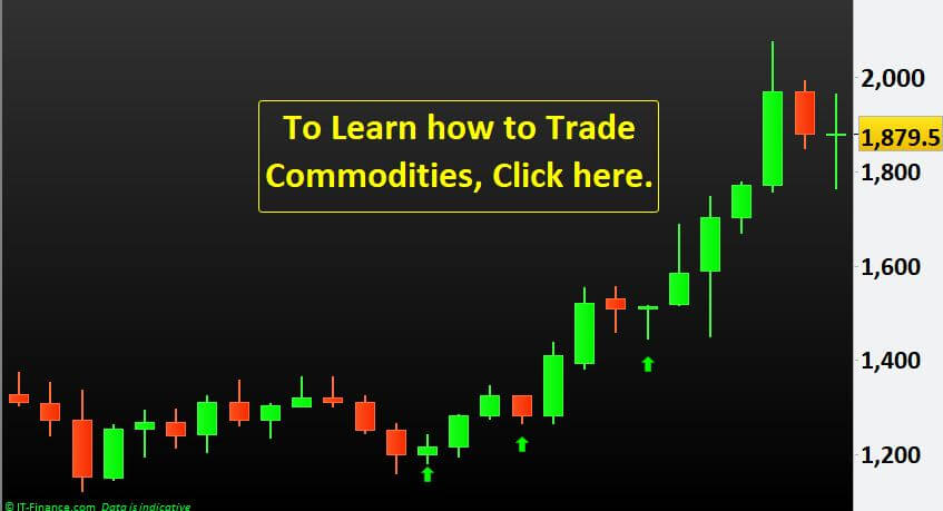 Why You Should Trade Commodities?